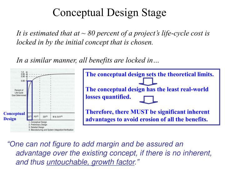 Conceptual Design Stage