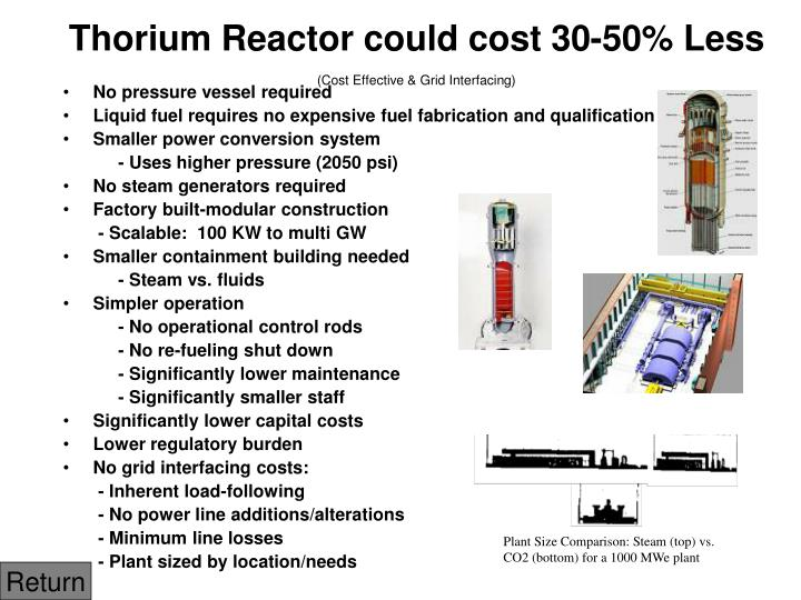 Thorium Reactor could cost 30-50% Less