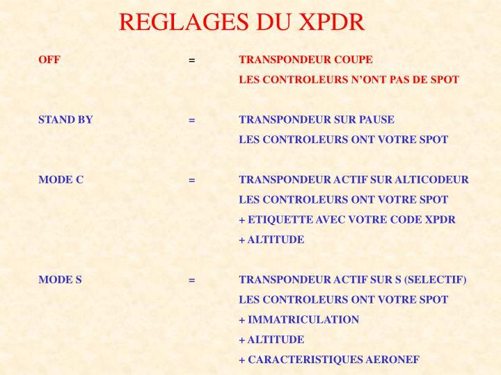 REGLAGES DU XPDR