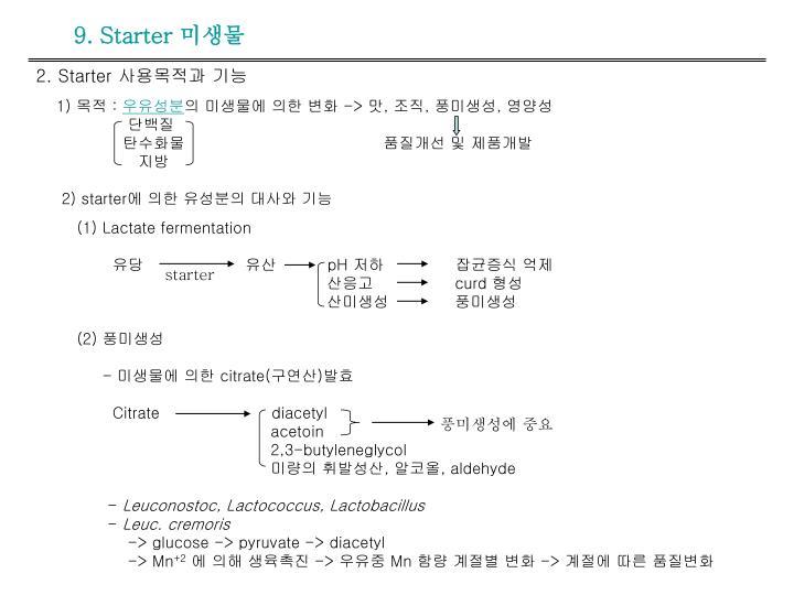 2. Starter