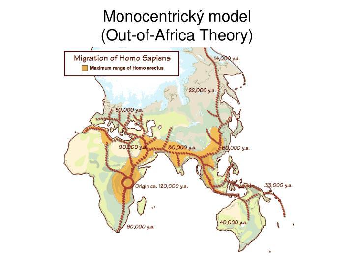 Monocentrický model