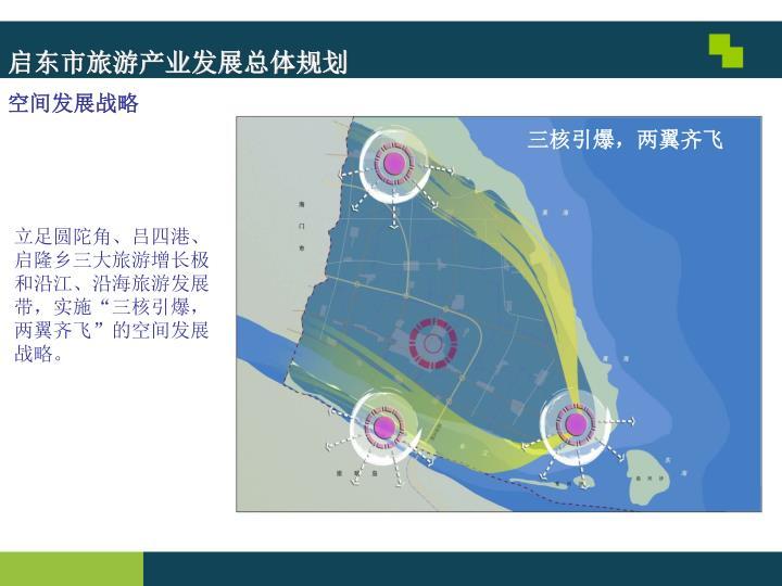 启东市旅游产业发展总体规划