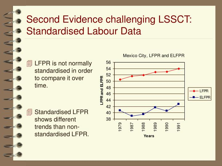 LFPR is not normally standardised in order to compare it over time.