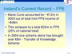 ireland s current record fp6