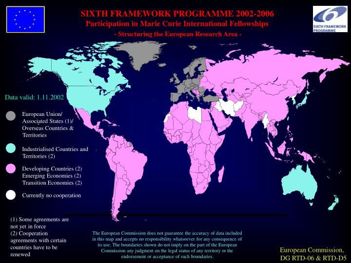 SIXTH FRAMEWORK PROGRAMME 2002-2006