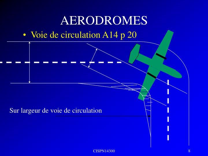 AERODROMES