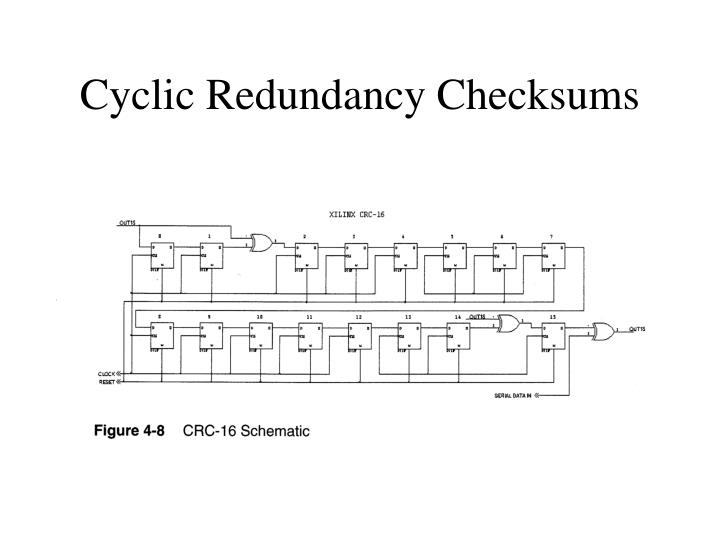 Cyclic Redundancy Checksums