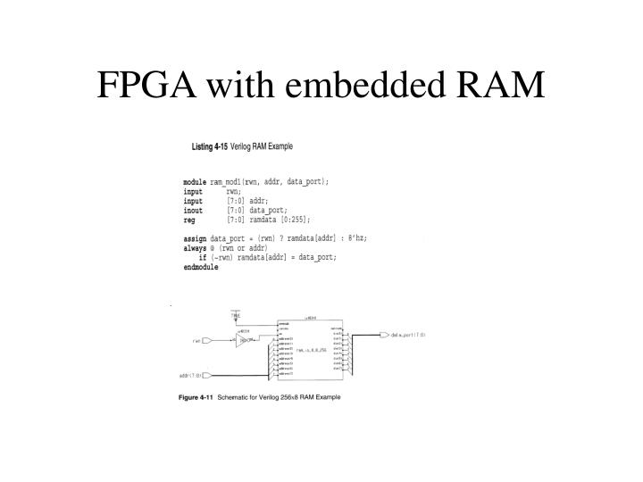 FPGA with embedded RAM