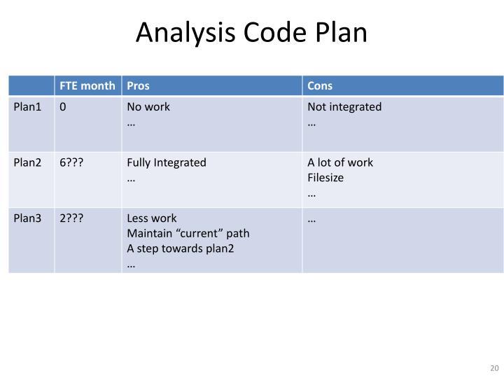 Analysis Code Plan