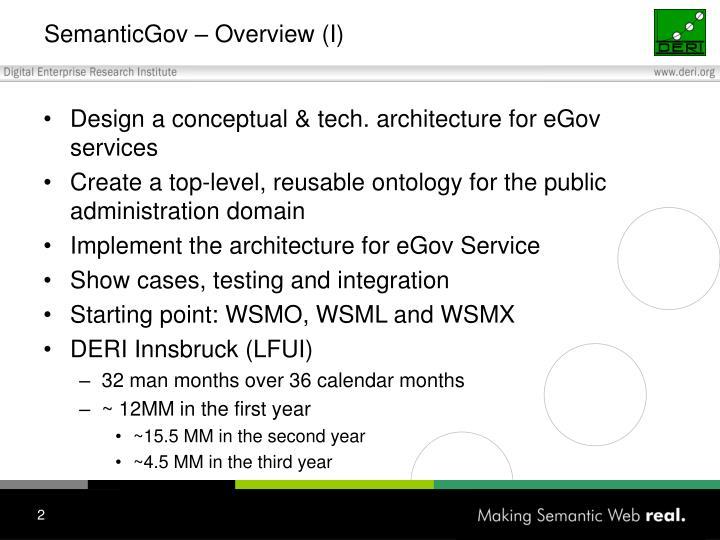 SemanticGov – Overview (I)