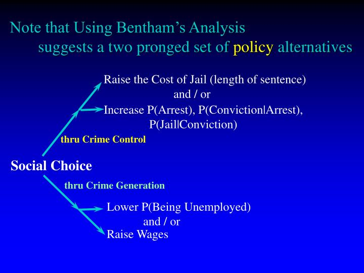Note that Using Bentham's Analysis