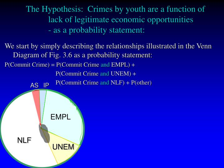 The Hypothesis:  Crimes by youth are a function of