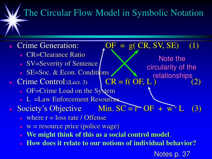 The Circular Flow Model in Symbolic Notation