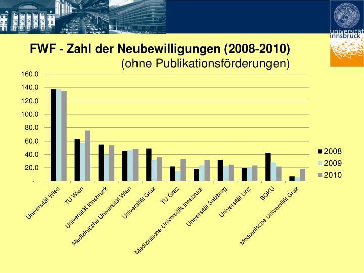 FWF - Zahl der Neubewilligungen (2008-2010)