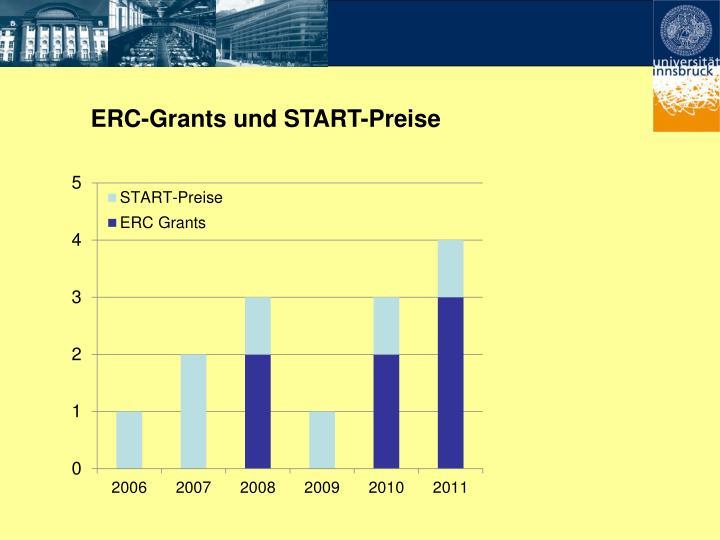 ERC-Grants und START-Preise