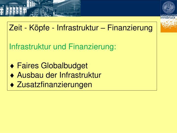 Zeit - Köpfe - Infrastruktur – Finanzierung