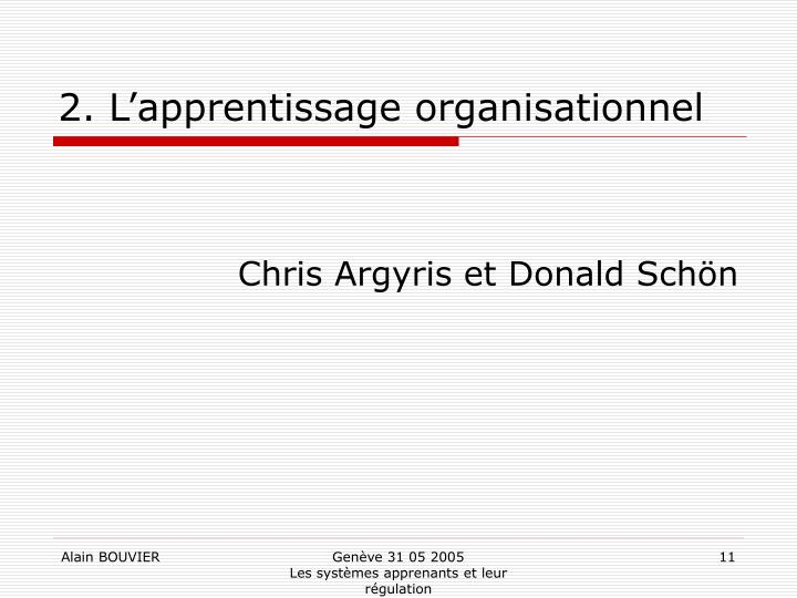 2. L'apprentissage organisationnel