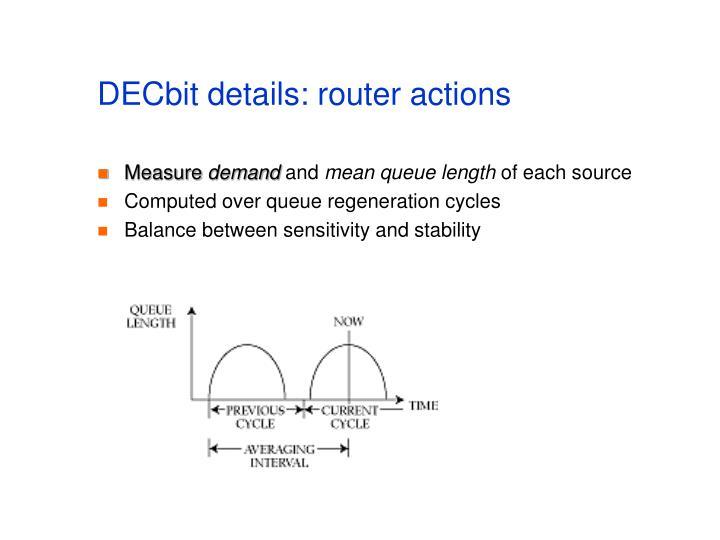 DECbit details: router actions
