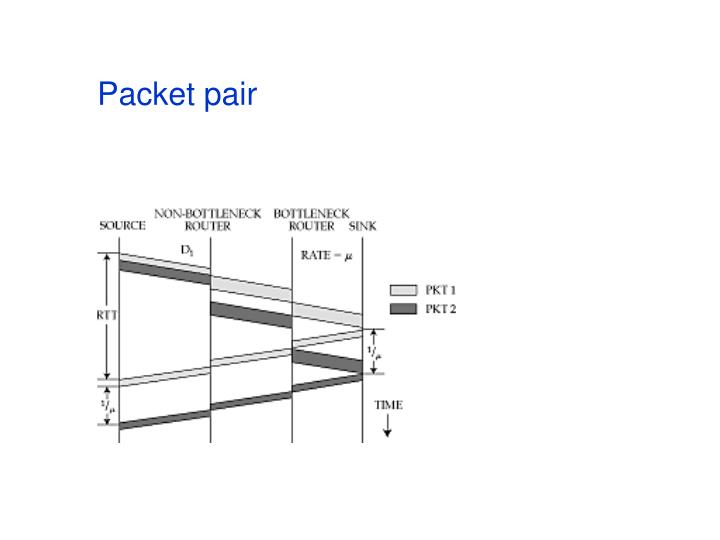 Packet pair