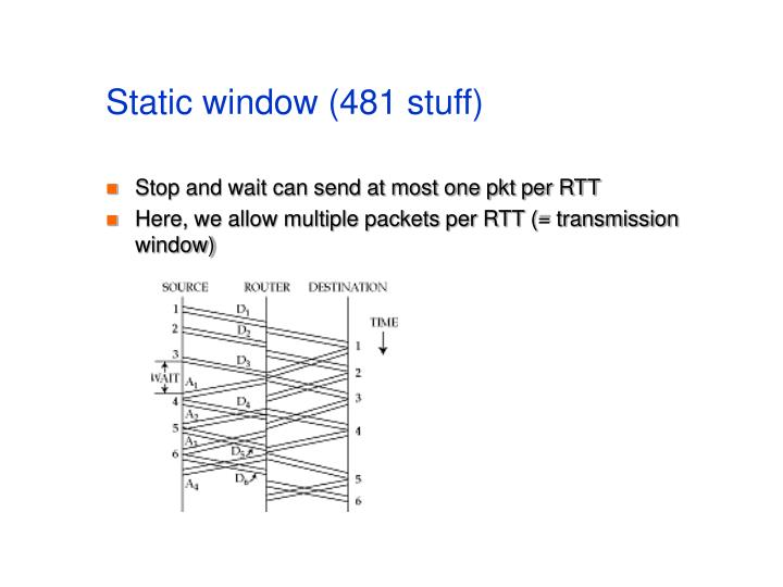 Static window (481 stuff)