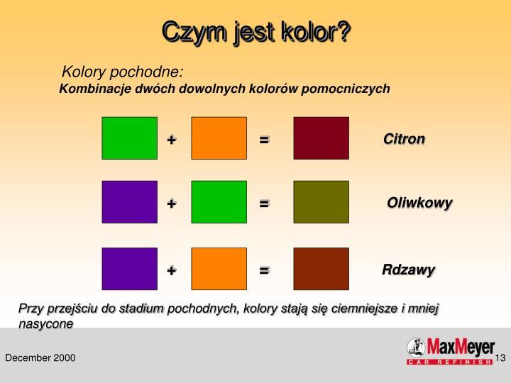 Czym jest kolor