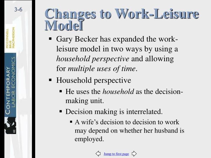Changes to Work-Leisure Model