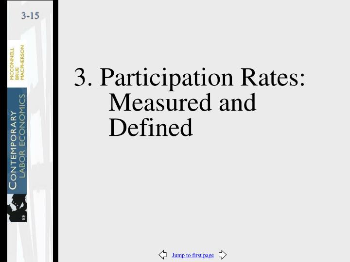 3. Participation Rates: Measured and Defined