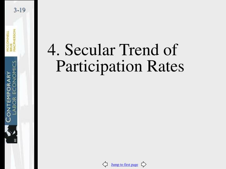 4. Secular Trend of Participation Rates