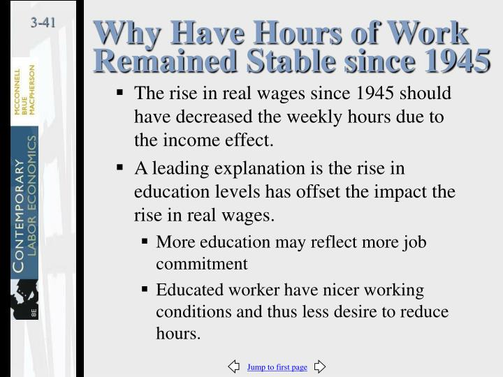 Why Have Hours of Work Remained Stable since 1945
