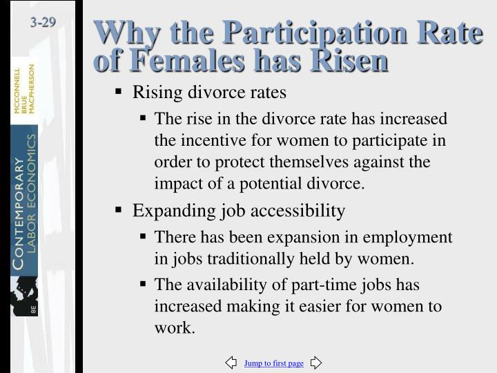 Why the Participation Rate of Females has Risen