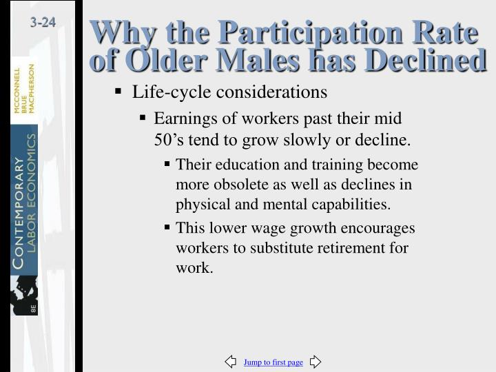 Why the Participation Rate of Older Males has Declined