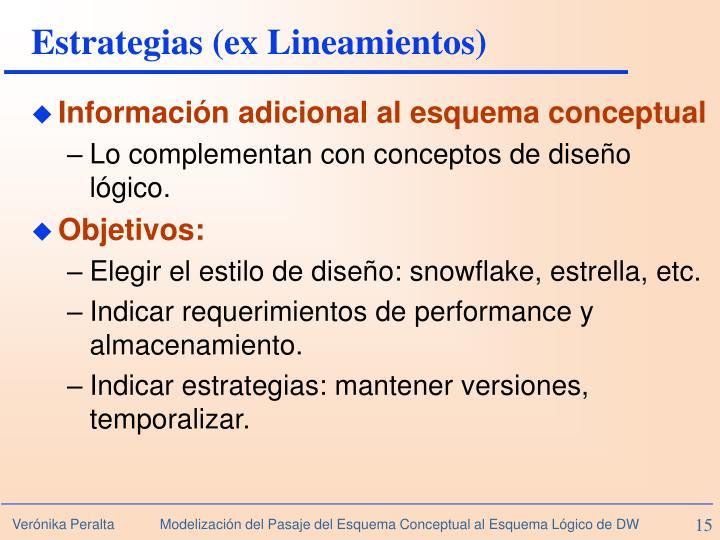 Estrategias (ex Lineamientos)