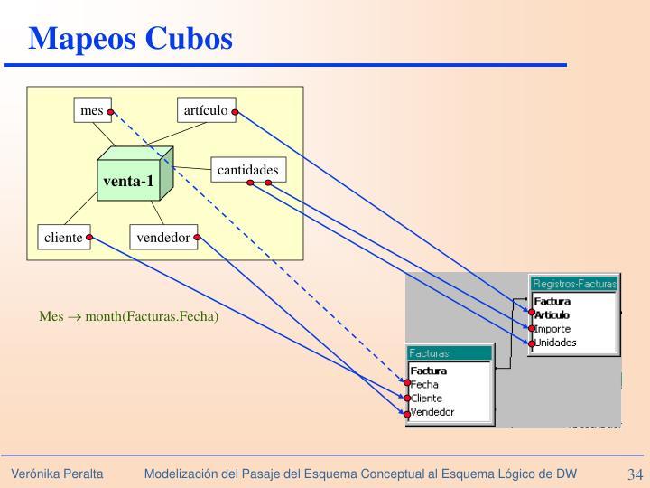 Mapeos Cubos