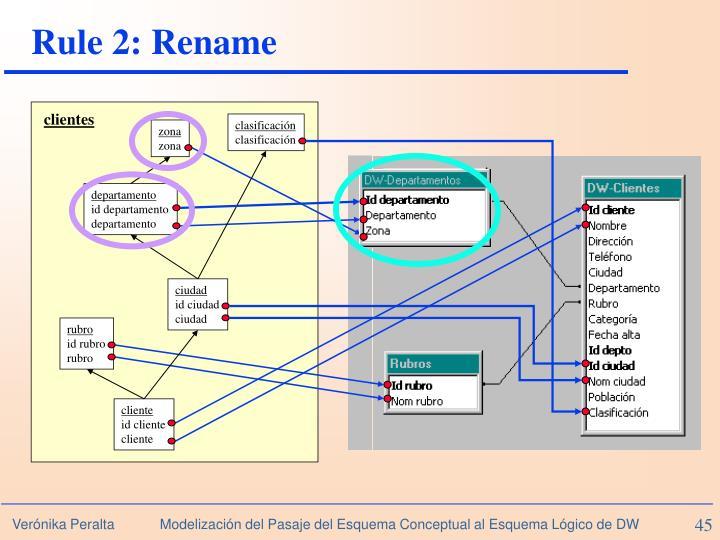 Rule 2: Rename