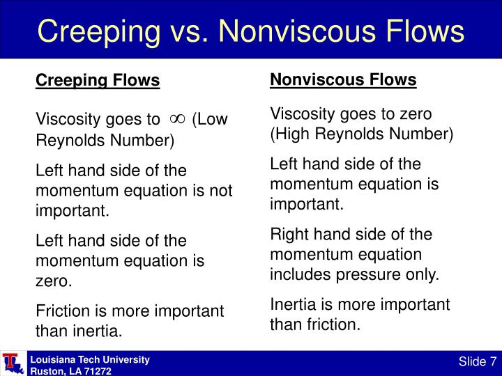 Creeping vs. Nonviscous Flows
