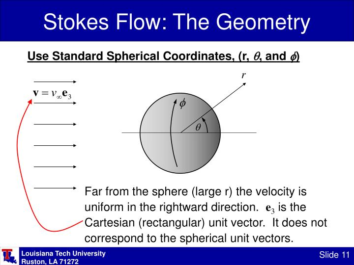 Stokes Flow: The Geometry