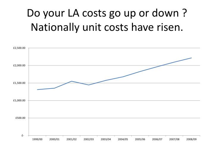 Do your LA costs go up or down ?