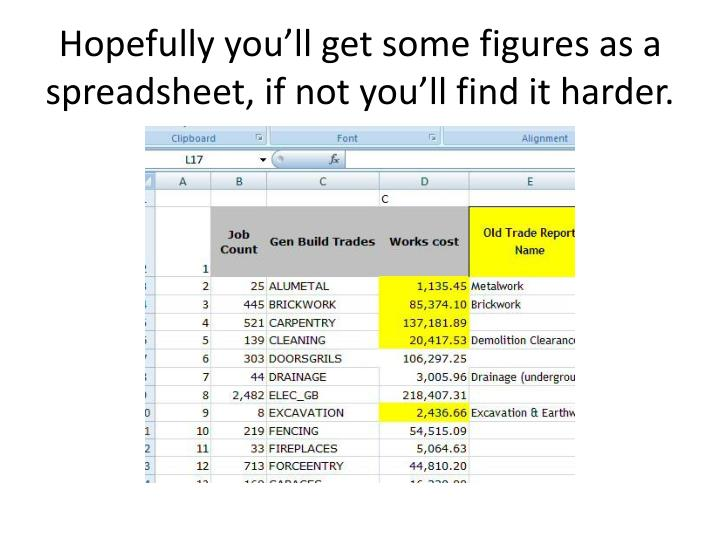 Hopefully you'll get some figures as a spreadsheet, if not you'll find it harder.