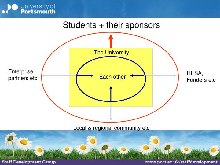 Students + their sponsors