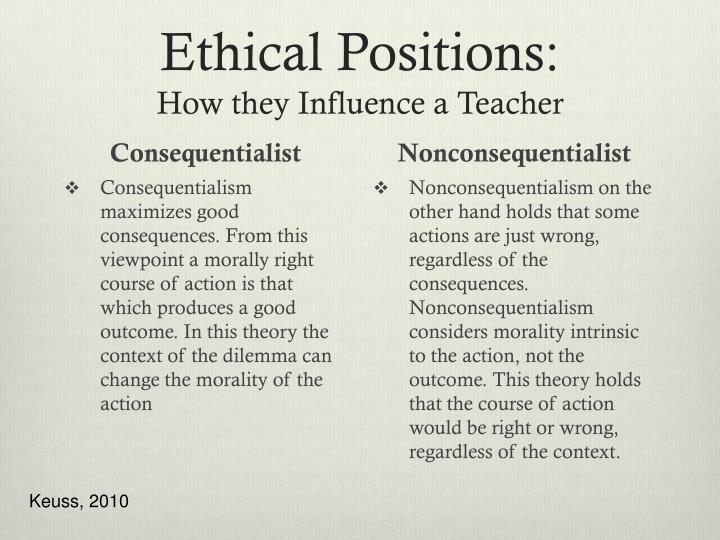 Ethical Positions:
