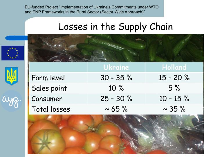 Losses in the Supply Chain