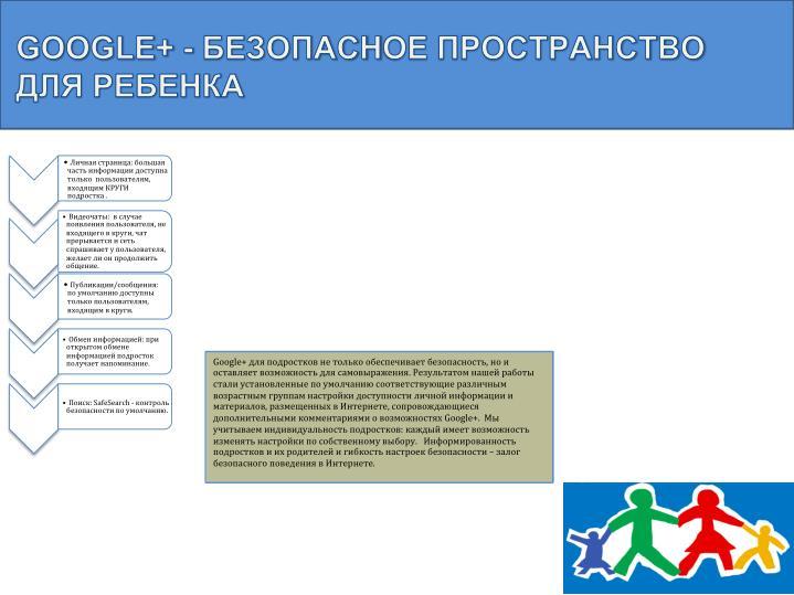 GOOGLE+ - БЕЗОПАСН