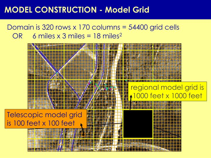 regional model grid is 1000 feet x 1000 feet