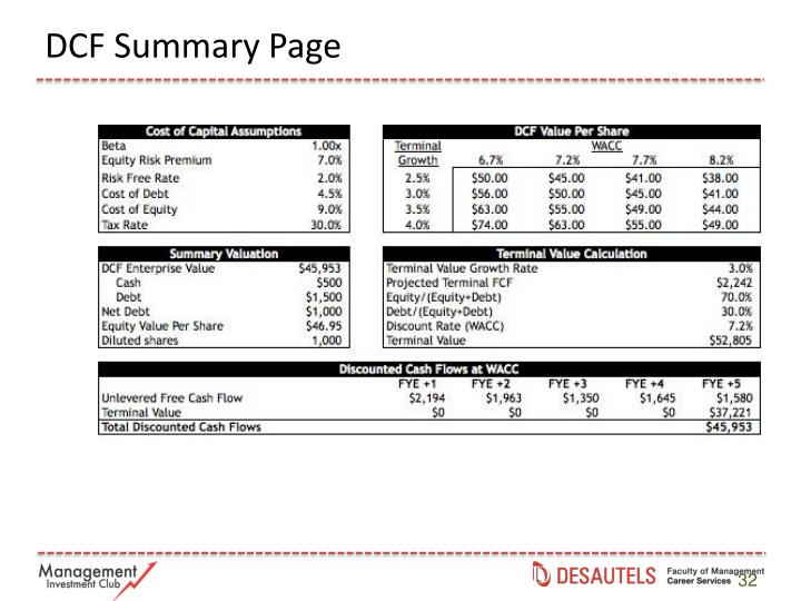 DCF Summary Page