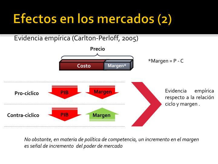 Efectos en los mercados (2)