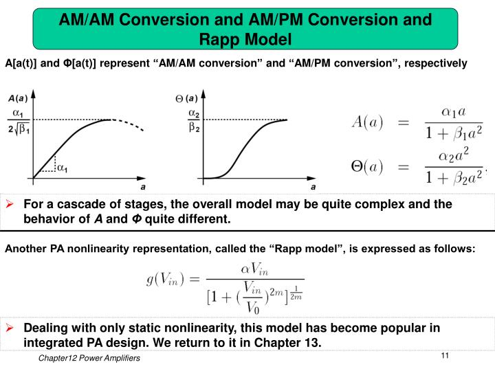 AM/AM Conversion and AM/PM Conversion and Rapp Model