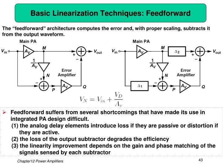 Basic Linearization Techniques: Feedforward