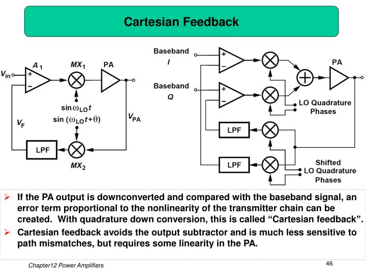 Cartesian Feedback