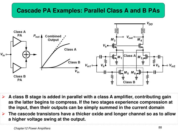 Cascade PA Examples: Parallel Class A and B PAs