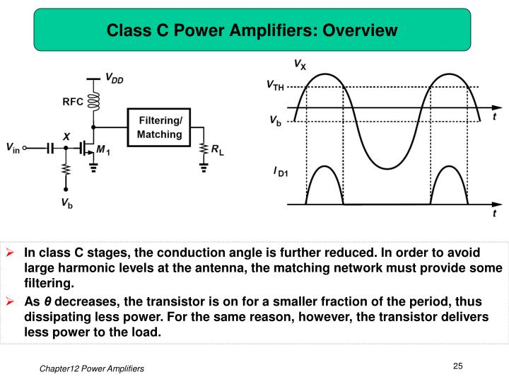 Class C Power Amplifiers: Overview